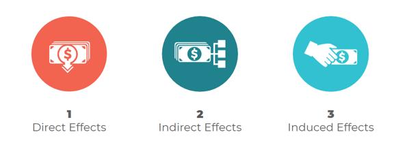 directindirectnew